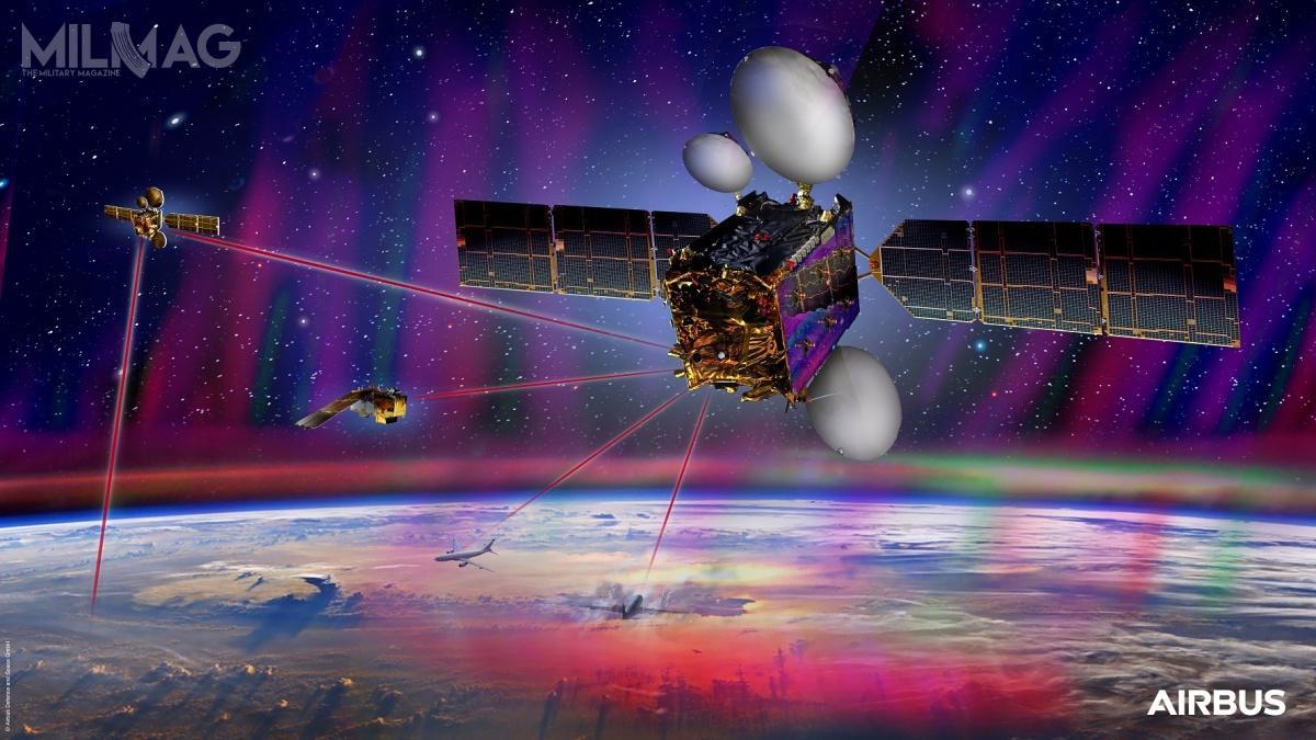 Kosmiczna infostrada, SpaceDataHighway, pozwala nabezpieczne przesyłanie danych zprędkością 1,8 Gbit/s wczasie prawie rzeczywistym zkosmosu naZiemię. Uruchomienie satelity EDRS-C pozwoli napodwojenie tych wartości / Grafika: Airbus Defence and Space