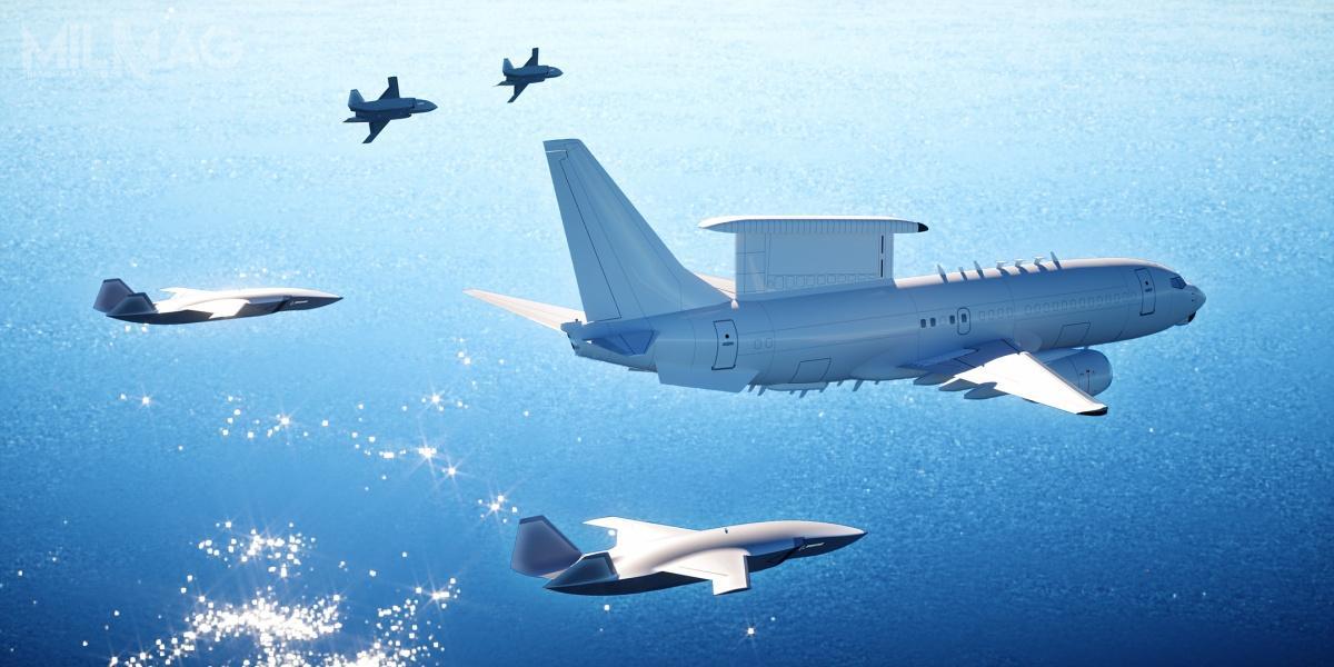 Nowe bsl mają realizować wspólne operacje zzałogowymi statkami powietrznymi / Zdjęcie igrafika: Boeing