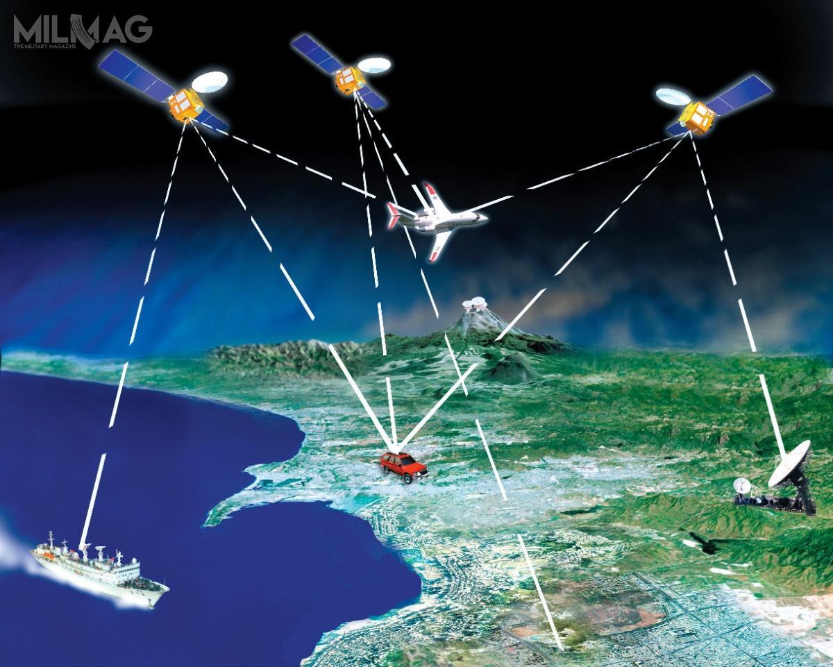 Satelity trzeciego etapu globalnego systemu nawigacji satelitarnej BeiDou (Wielka Niedźwiedzica) zapewniają dokładniejszy istabilniejszy sygnał, wyposażono je włącza dokomunikacji zinnymi satelitami orazsą zdolne doróżnicowego pomiaru sygnału nawigacyjnego iwykorzystania wramach globalnego systemu poszukiwawczo-ratownicznego / Grafika: Chinese Academy of Science
