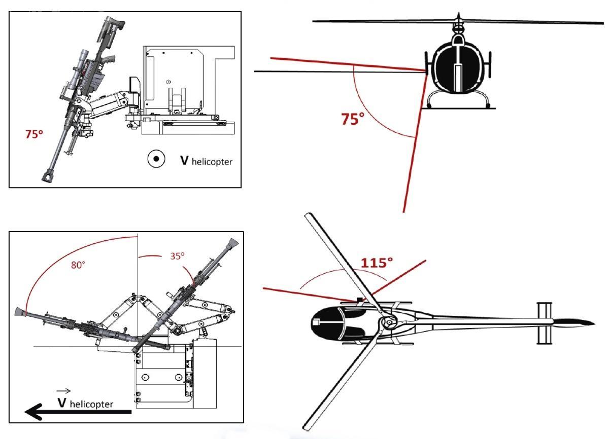 Strike jest złożona zdwuczłonowego ramienia charakteryzuje się dużym zakresem ruchu: do75° welewacji i115° wazymucie / Zdjęcia: COSE