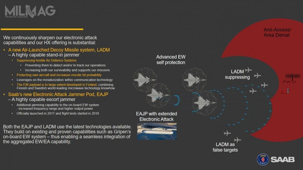 Imitatory radioelektroniczne LADM będą zakłócać pracę radarów przeciwnika lub wypełniać rolę fałszywych celów / Zdjęcie igrafika: Saab Defence and Security