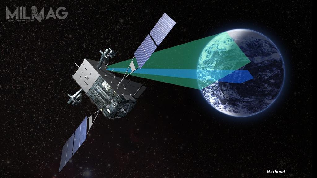 Dwa satelity Polar Space Vehicle 1i2, które do2025 zostaną zbudowane przezNorthrop Grumman, będą umieszczone naorbicie biegunowej (polarnej) / Grafika: USAF
