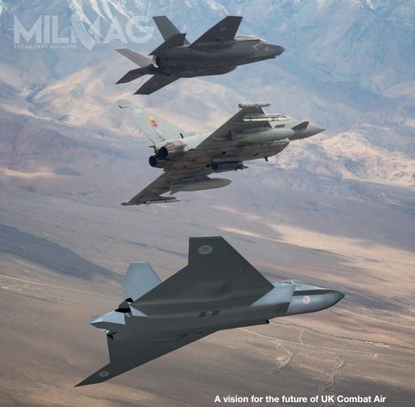Tempest zastąpi myśliwce Eurofighter Typhoon, którychwycofanie jest planowane na2040. /Zdjęcia: Ministerstwo Obrony Wielkiej Brytanii