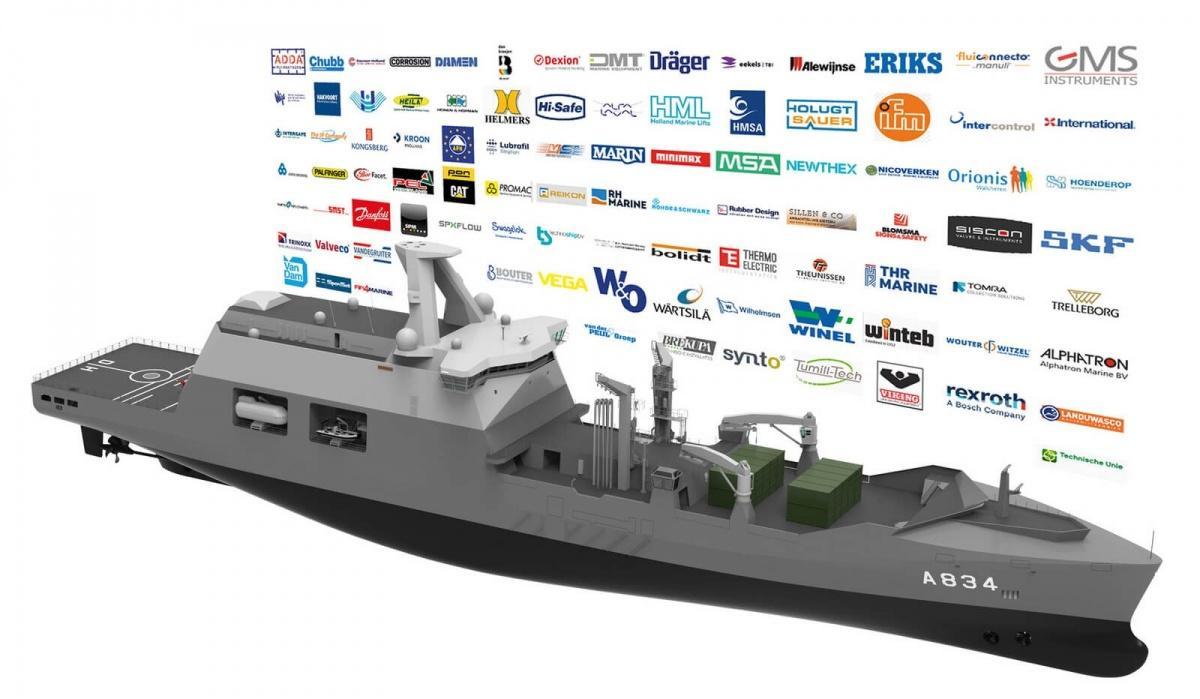Nazwa dla nowego okrętu została nadana 9grudnia 2018. Pierwotnie planowano, żeokręt zostanie dostarczony królewskiej niderlandzkiej marynarce wojennej w2022, leczpóźniej przesunięto termin na2024 / Grafika: Damen Shipyard Group