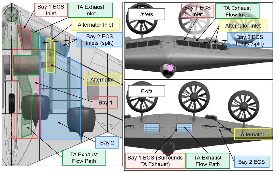 Z przodu kadłuba XRQ-72A umieszczone zostaną m.in.dwa wloty powietrza, zasilające generatory elektryczne. Zkolei ztyłu będą dysze wylotowe rozpraszające spaliny