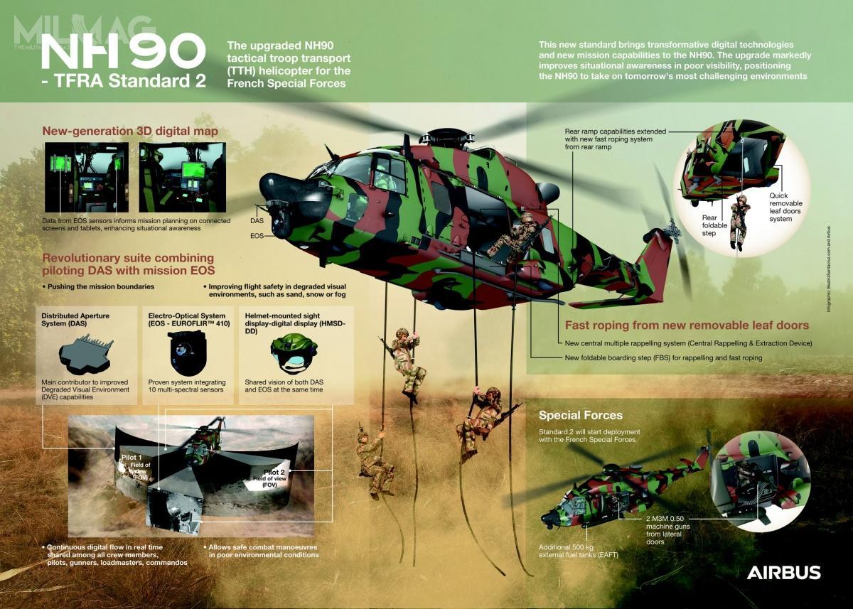Nowe funkcjonalności NH90 TTH TFRA 2zapewnią znaczny wzrost zdolności operacyjnych, szczególnie wtrudnych warunkach, takich jak obszary pustynne czywysokogórskie czyoograniczonej widoczności (np.wemgle) / Grafika: Airbus Helicopters